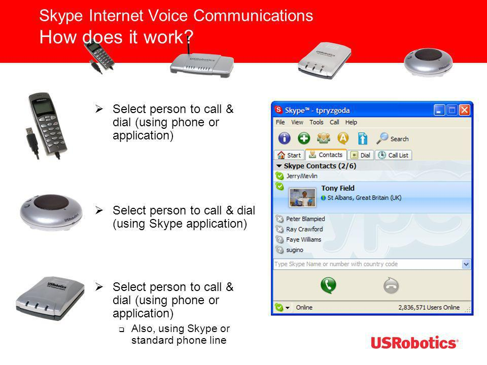 Skype Internet Voice Communications How does it work
