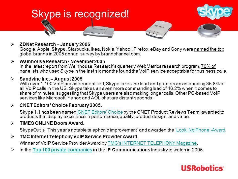 Skype is recognized!