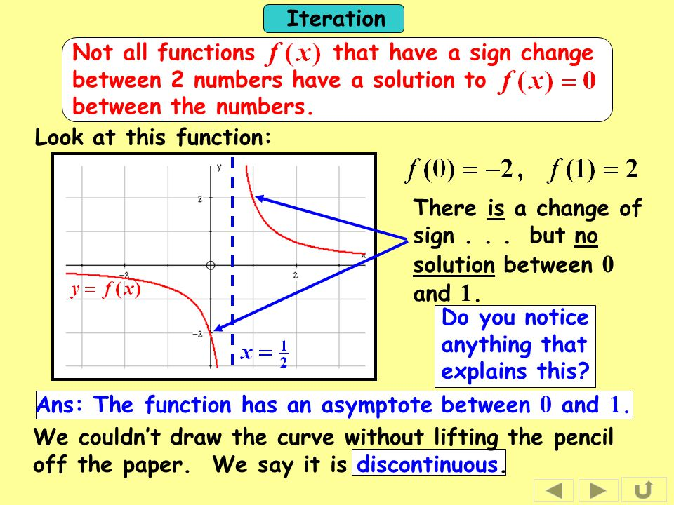 Not all functions that have a sign change between 2 numbers have a solution to between the numbers.