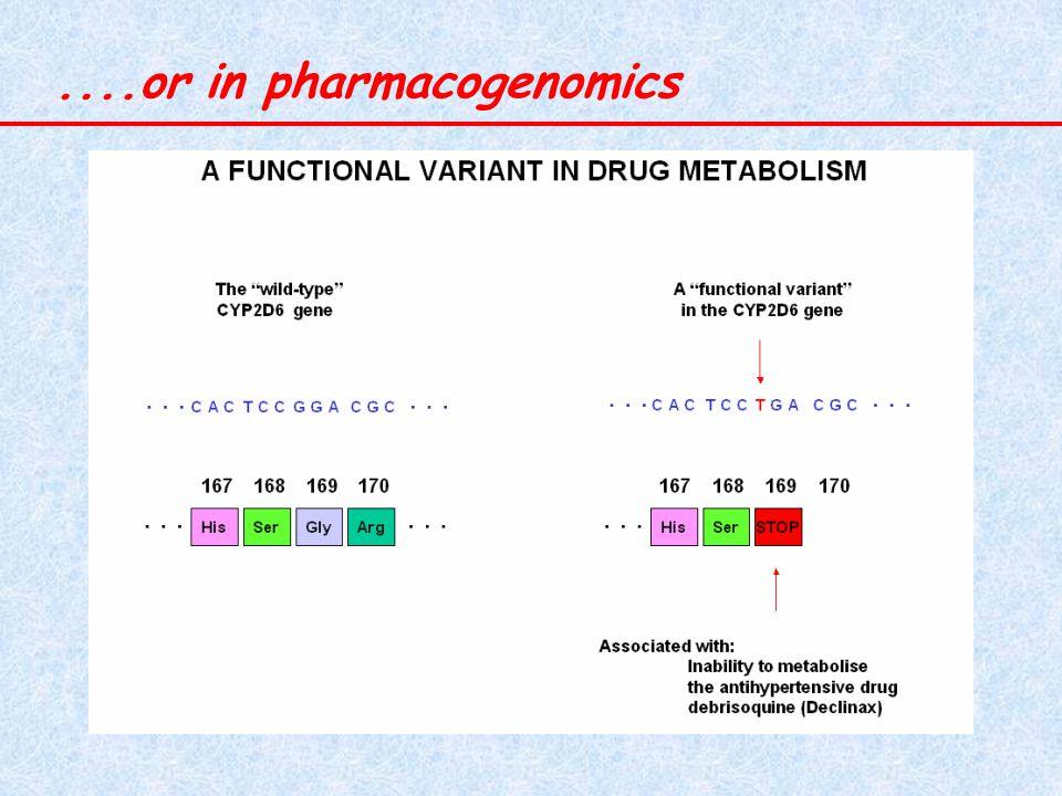 ....or in pharmacogenomics