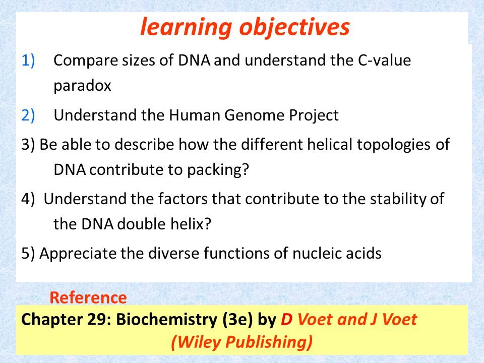 learning objectives Reference