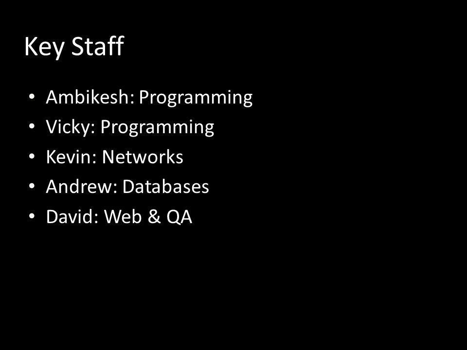 Key Staff Ambikesh: Programming Vicky: Programming Kevin: Networks