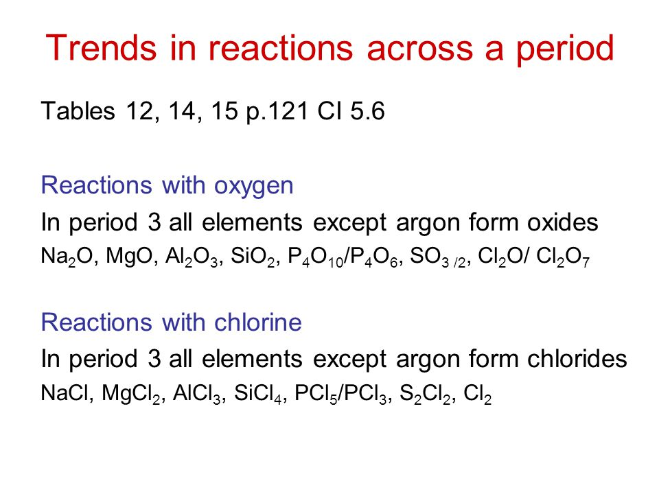 Trends in reactions across a period