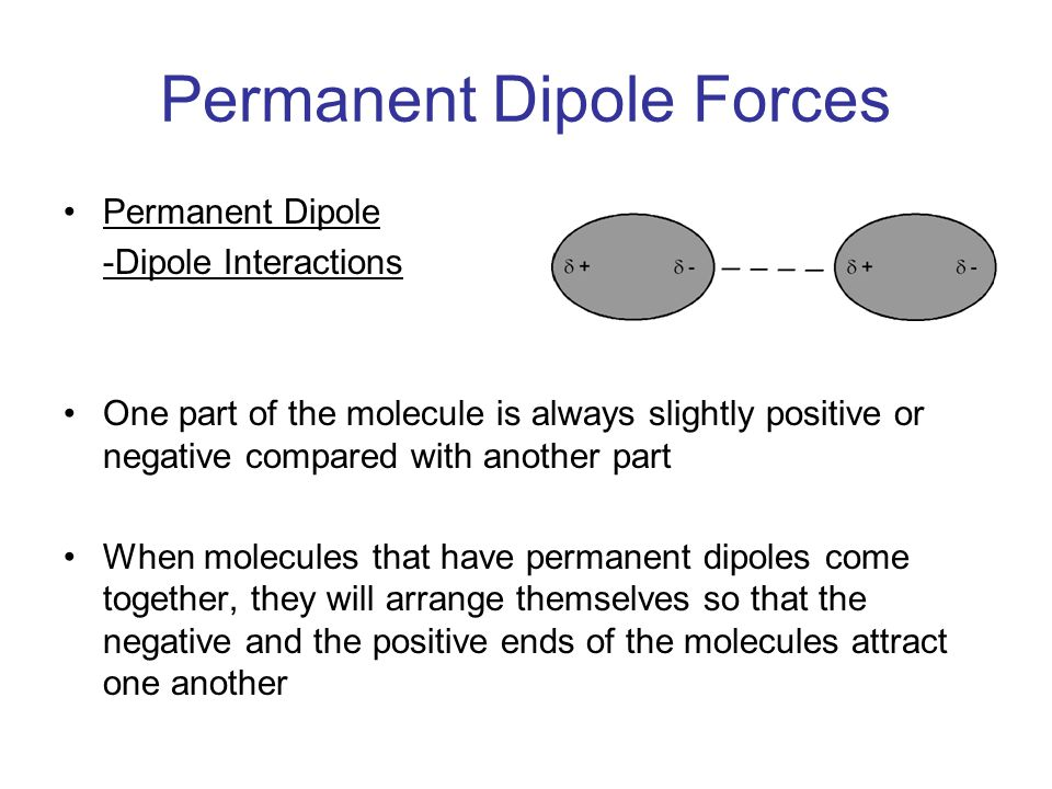 Permanent Dipole Forces