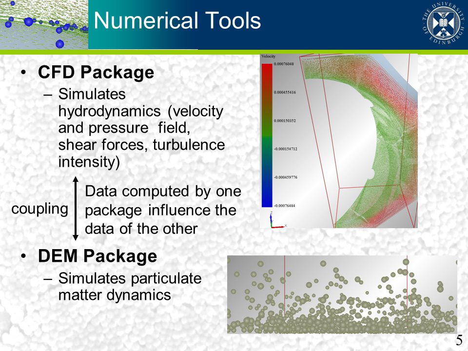 Numerical Tools CFD Package DEM Package