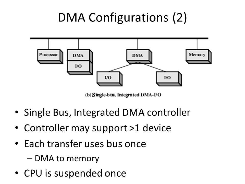 DMA Configurations (2) Single Bus, Integrated DMA controller