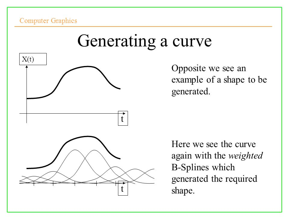 Generating a curve X(t)‏ t. Opposite we see an example of a shape to be generated.