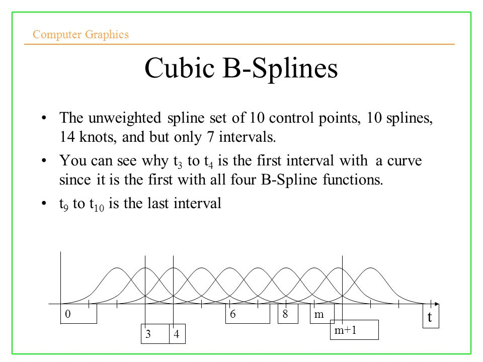 Cubic B-Splines The unweighted spline set of 10 control points, 10 splines, 14 knots, and but only 7 intervals.