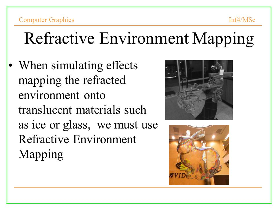 Refractive Environment Mapping
