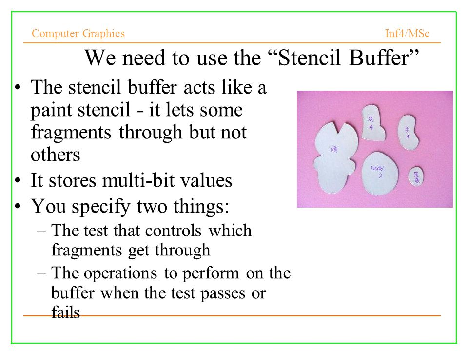 We need to use the Stencil Buffer