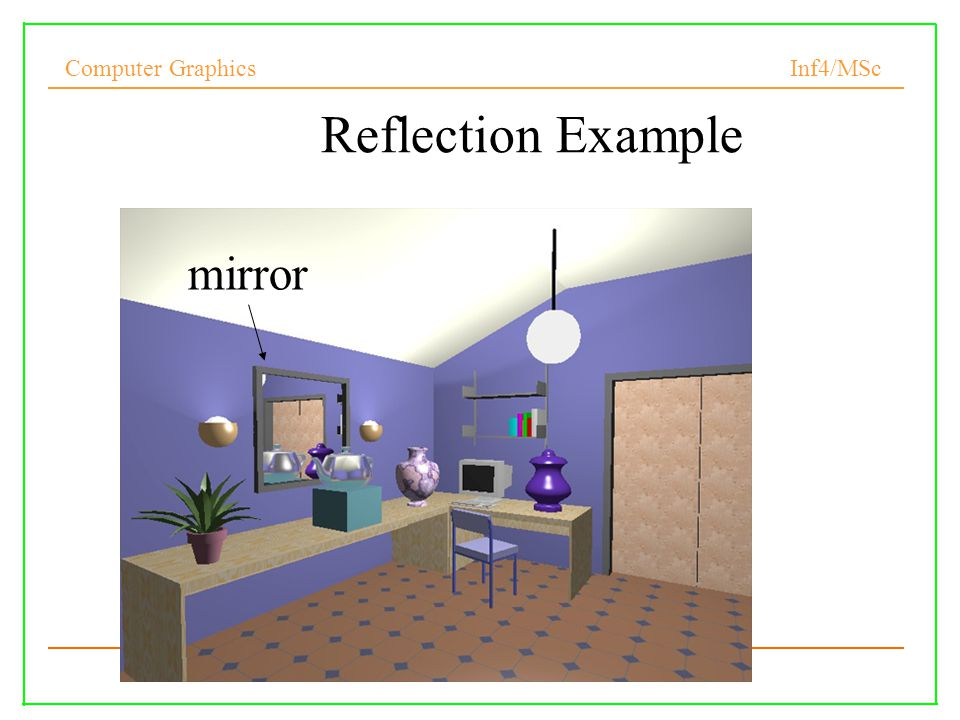 Reflection Example mirror