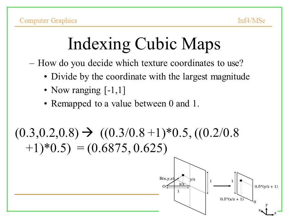 Indexing Cubic Maps How do you decide which texture coordinates to use Divide by the coordinate with the largest magnitude.