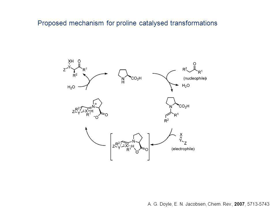 Proposed mechanism for proline catalysed transformations