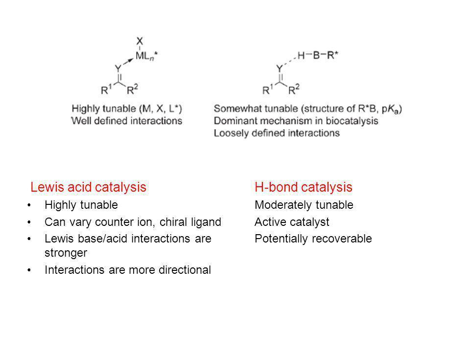 Lewis acid catalysis H-bond catalysis Highly tunable