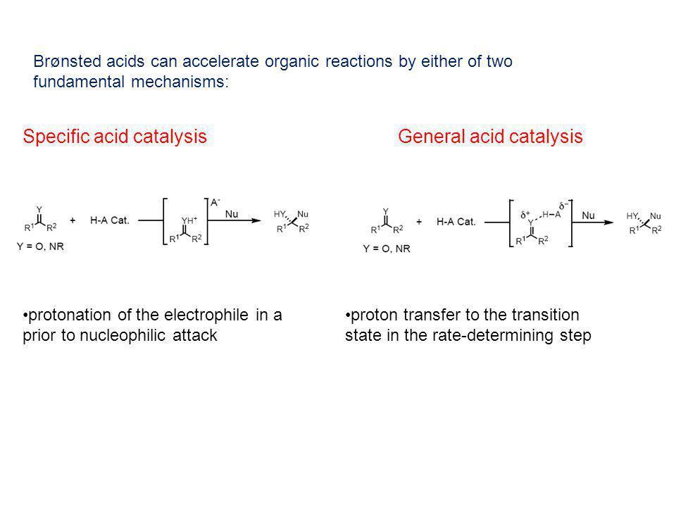 Specific acid catalysis General acid catalysis