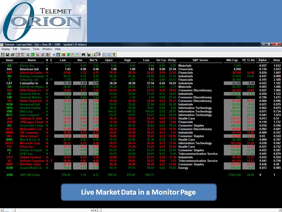 Live Market Data in a Monitor Page