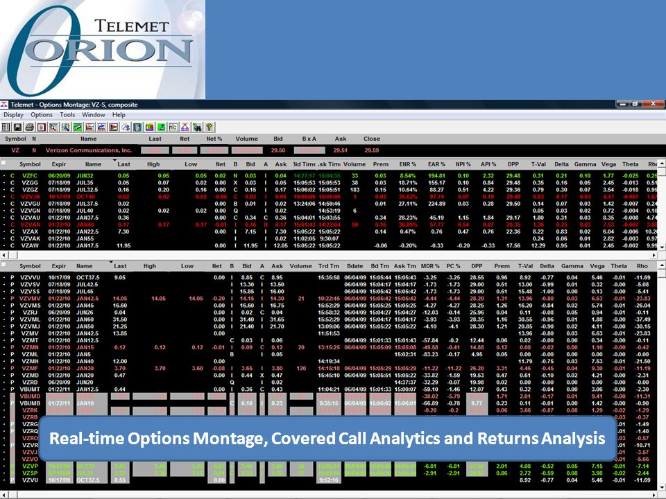 Real-time Options Montage, Covered Call Analytics and Returns Analysis