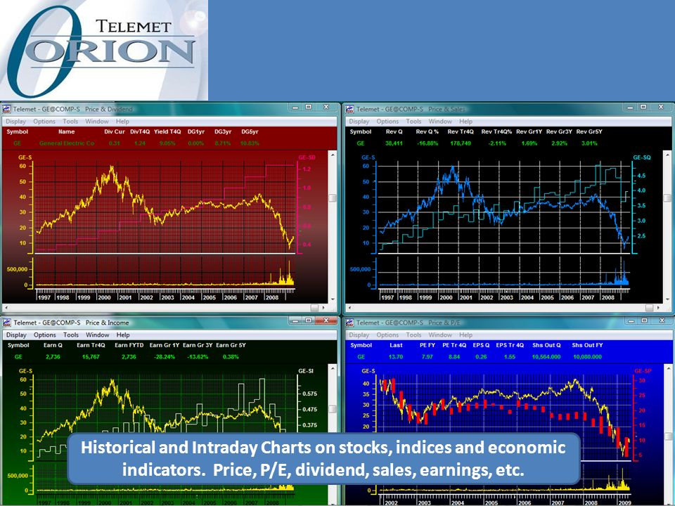 Historical and Intraday Charts on stocks, indices and economic indicators.