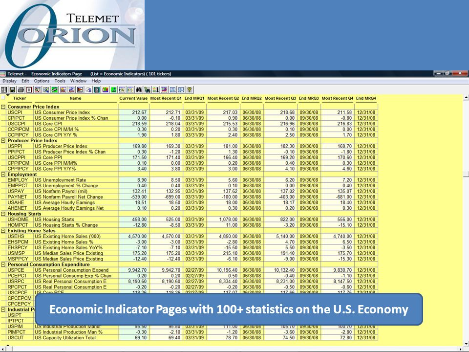Economic Indicator Pages with 100+ statistics on the U.S. Economy