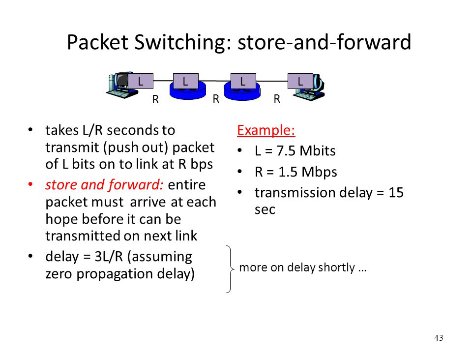 Packet Switching: store-and-forward