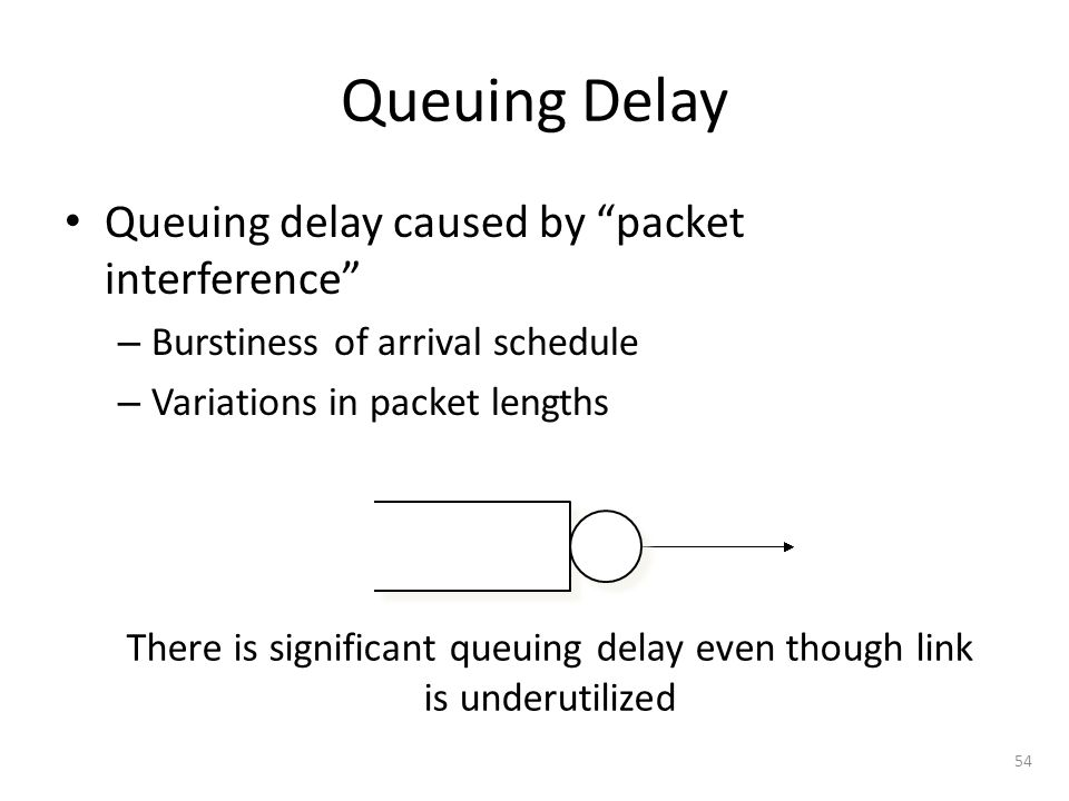 There is significant queuing delay even though link is underutilized