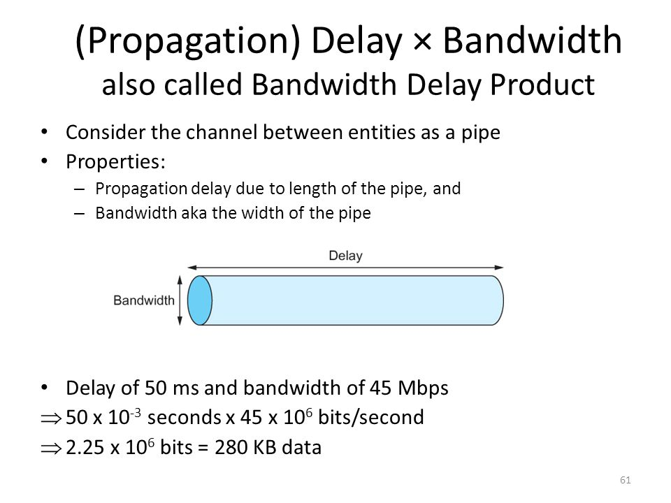 (Propagation) Delay × Bandwidth also called Bandwidth Delay Product
