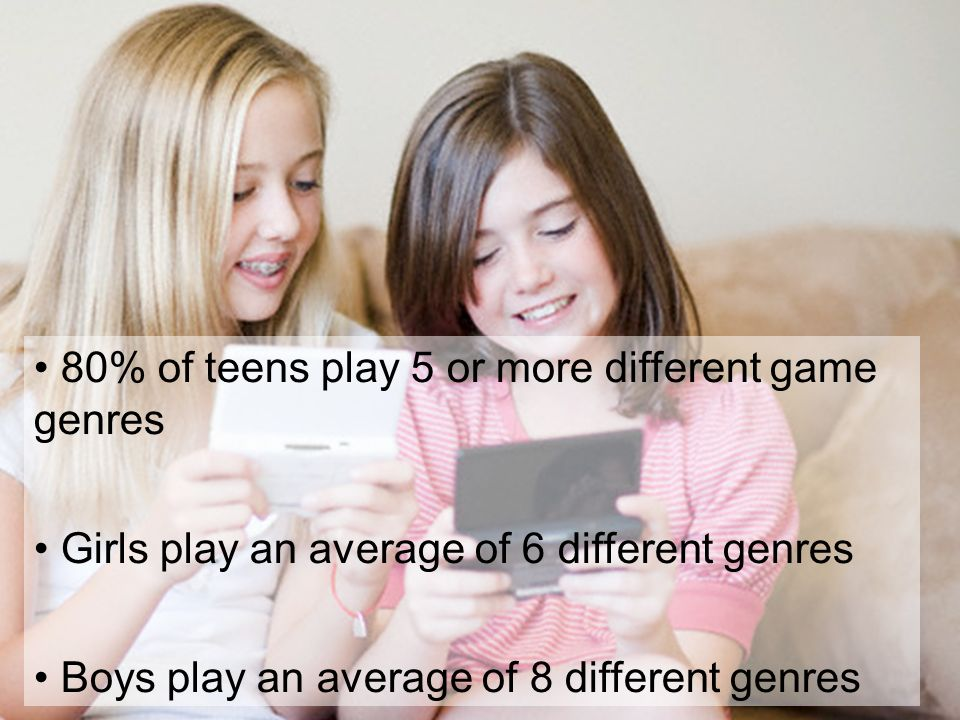 80% of teens play 5 or more different game genres