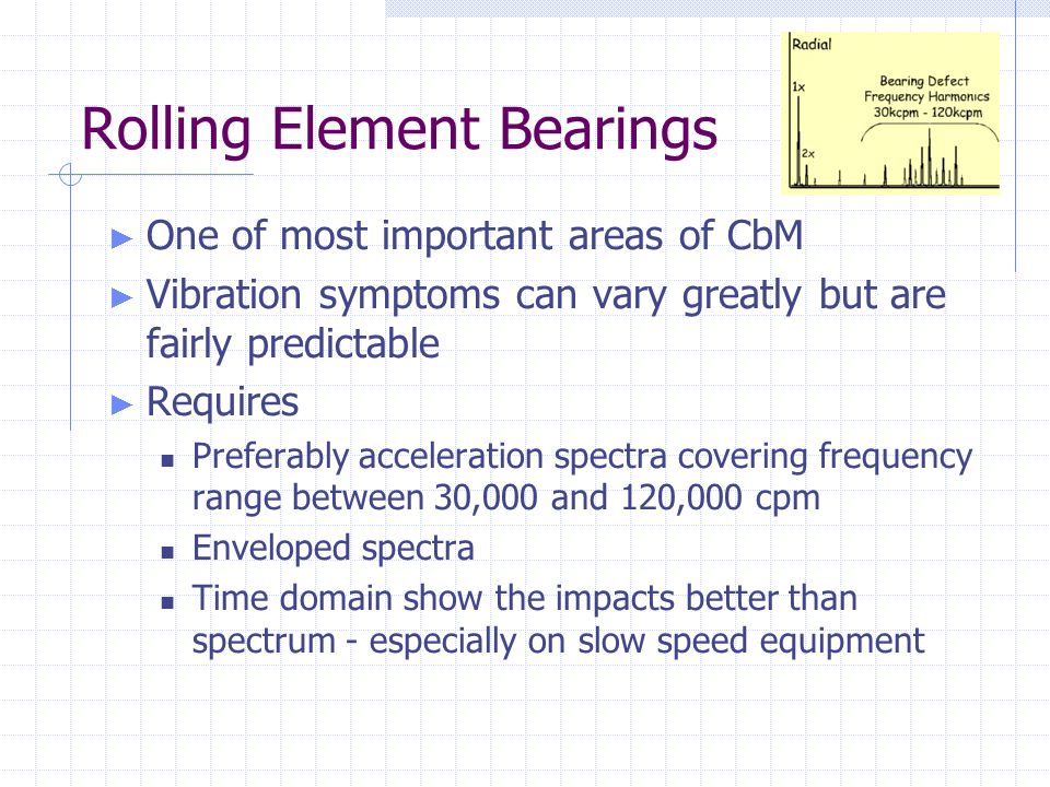 Rolling Element Bearings