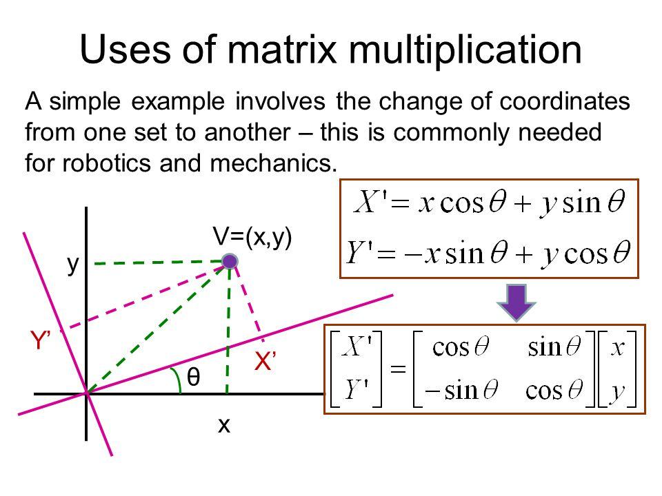 Uses of matrix multiplication