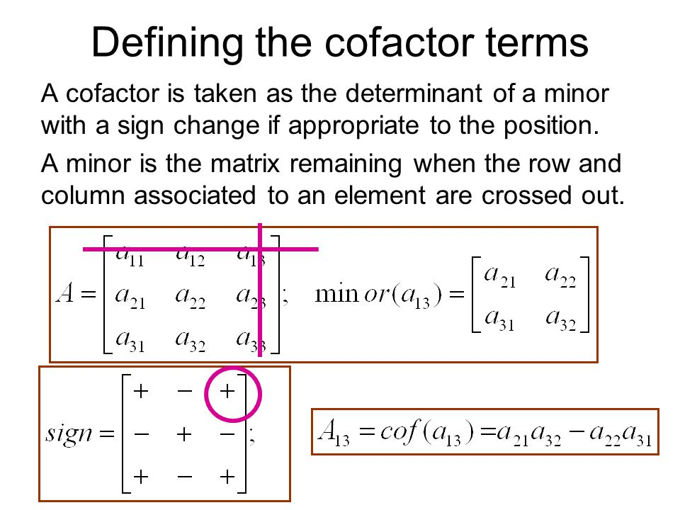 Defining the cofactor terms