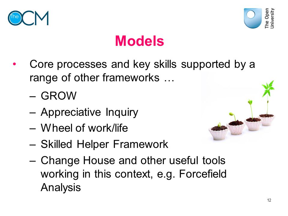 Models Core processes and key skills supported by a range of other frameworks … GROW. Appreciative Inquiry.