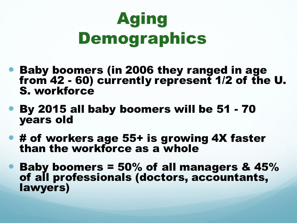 Aging Demographics Baby boomers (in 2006 they ranged in age from 42 - 60) currently represent 1/2 of the U. S. workforce.