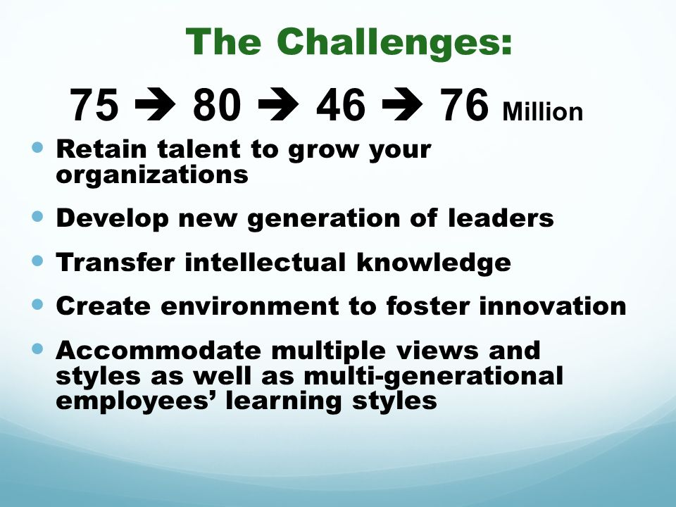 75  80  46  76 Million The Challenges: