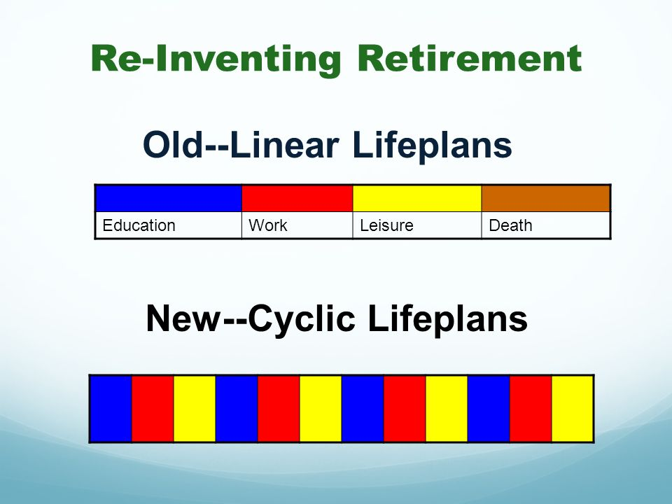 Re-Inventing Retirement