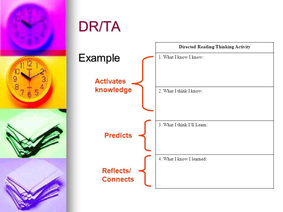 Directed Reading/Thinking Activity