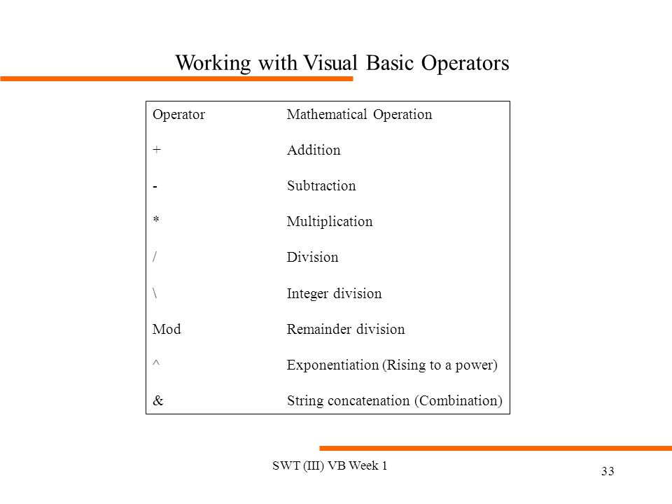 Working with Visual Basic Operators