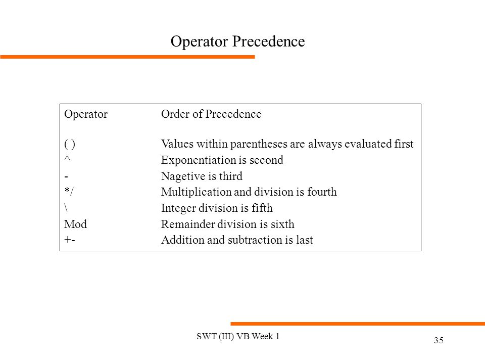 Operator Precedence Operator Order of Precedence