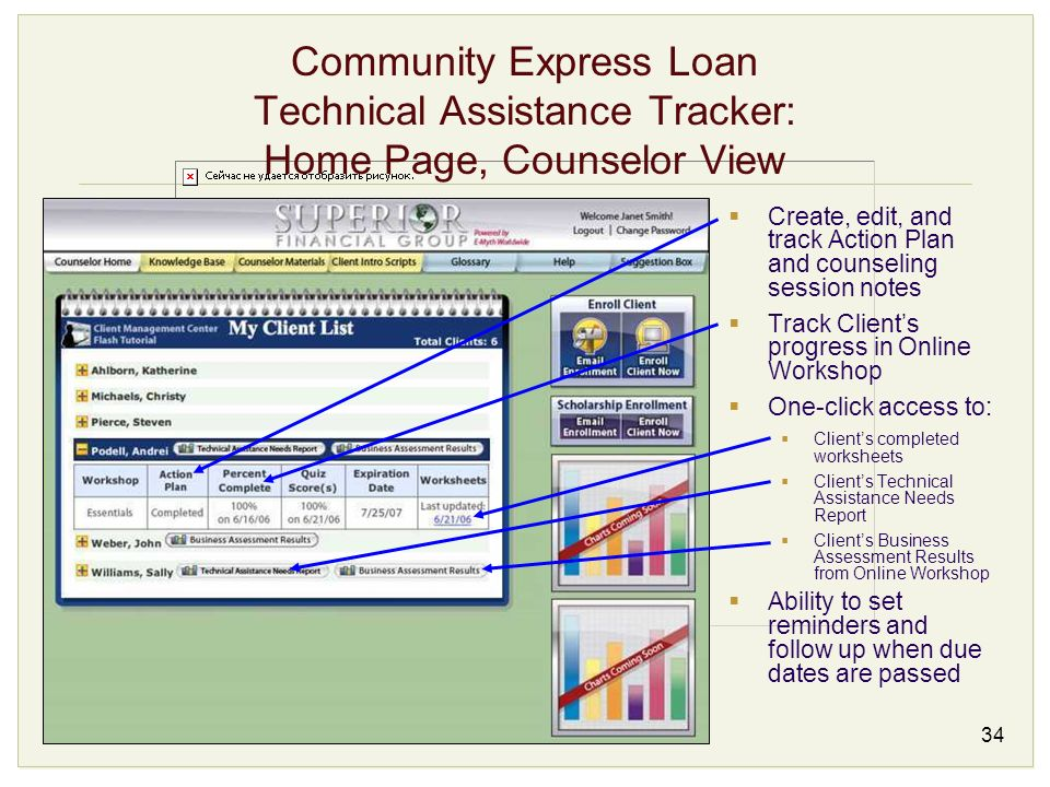 Community Express Loan Technical Assistance Tracker: Home Page, Counselor View