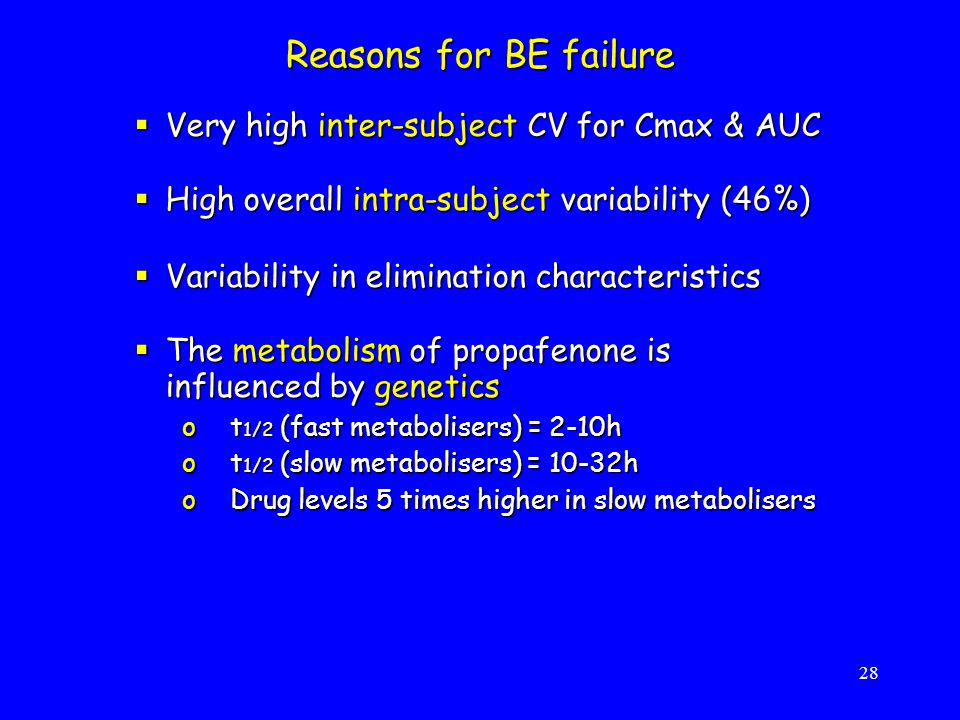 Reasons for BE failure Very high inter-subject CV for Cmax & AUC