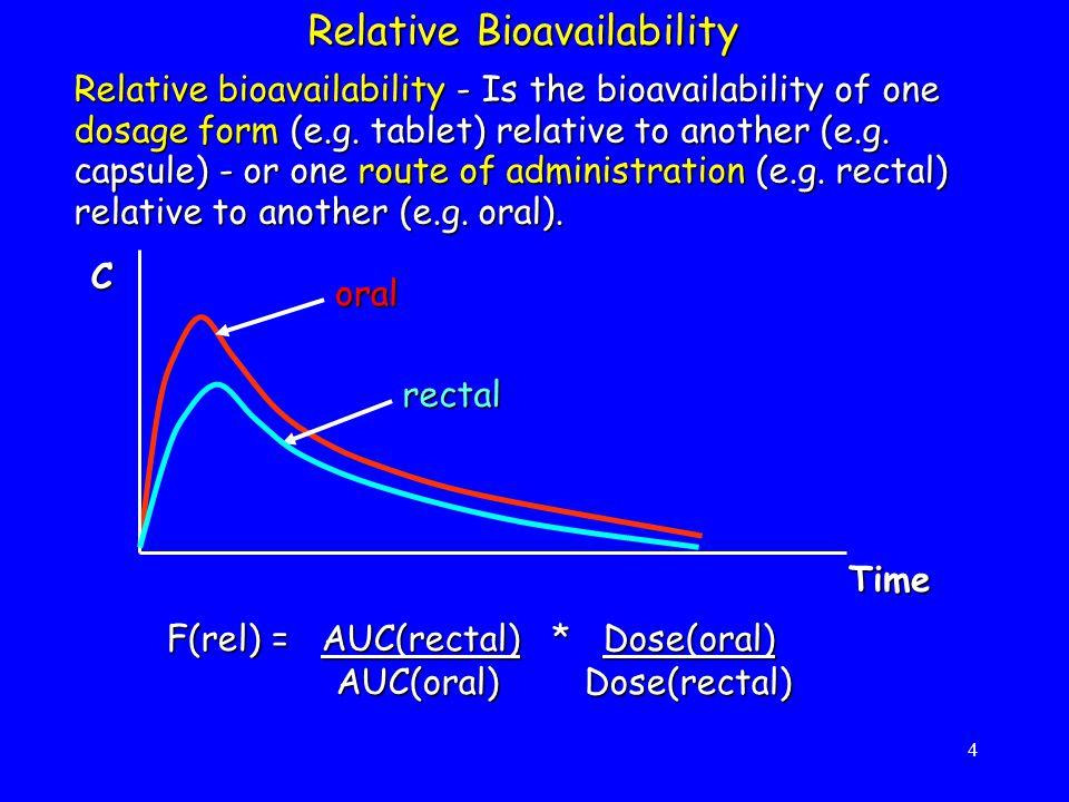Relative Bioavailability