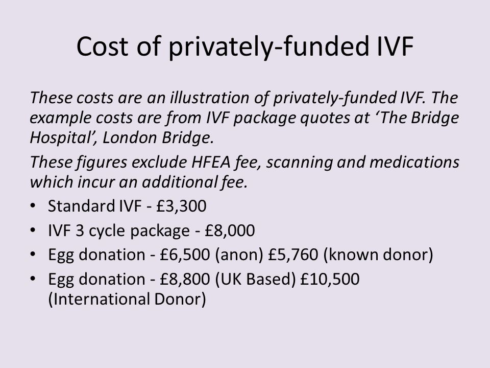 Cost of privately-funded IVF