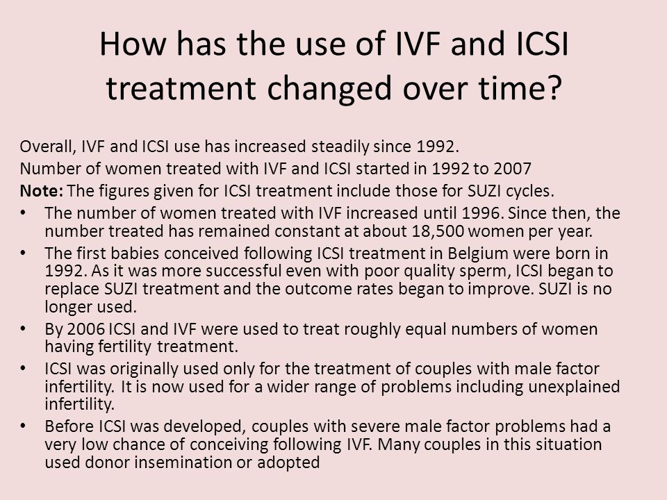 How has the use of IVF and ICSI treatment changed over time