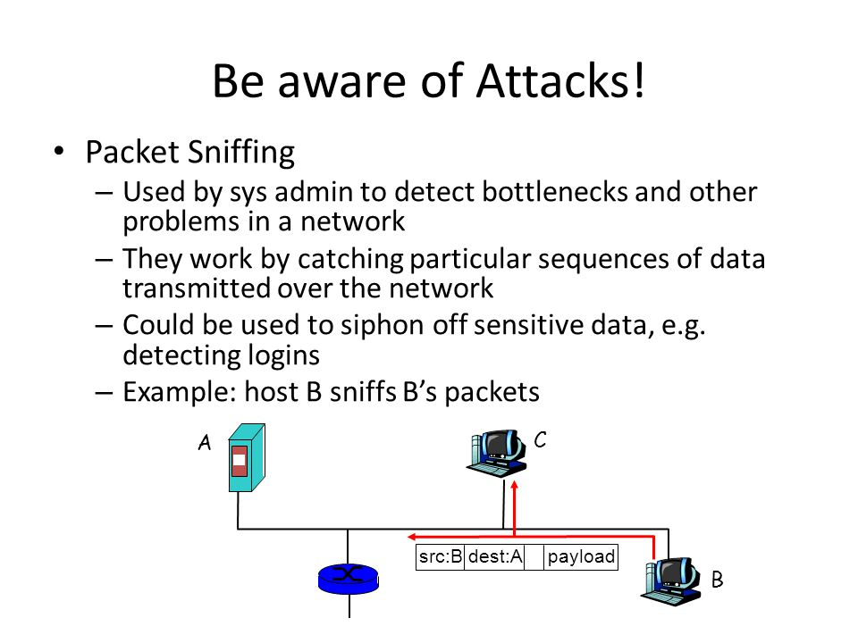Be aware of Attacks! Packet Sniffing