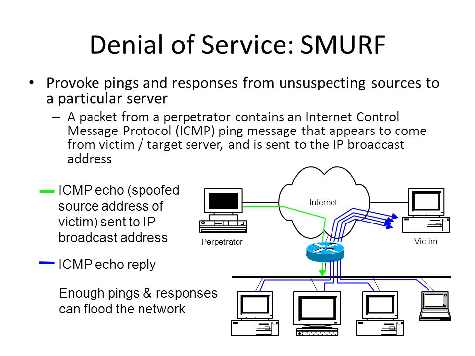 Denial of Service: SMURF