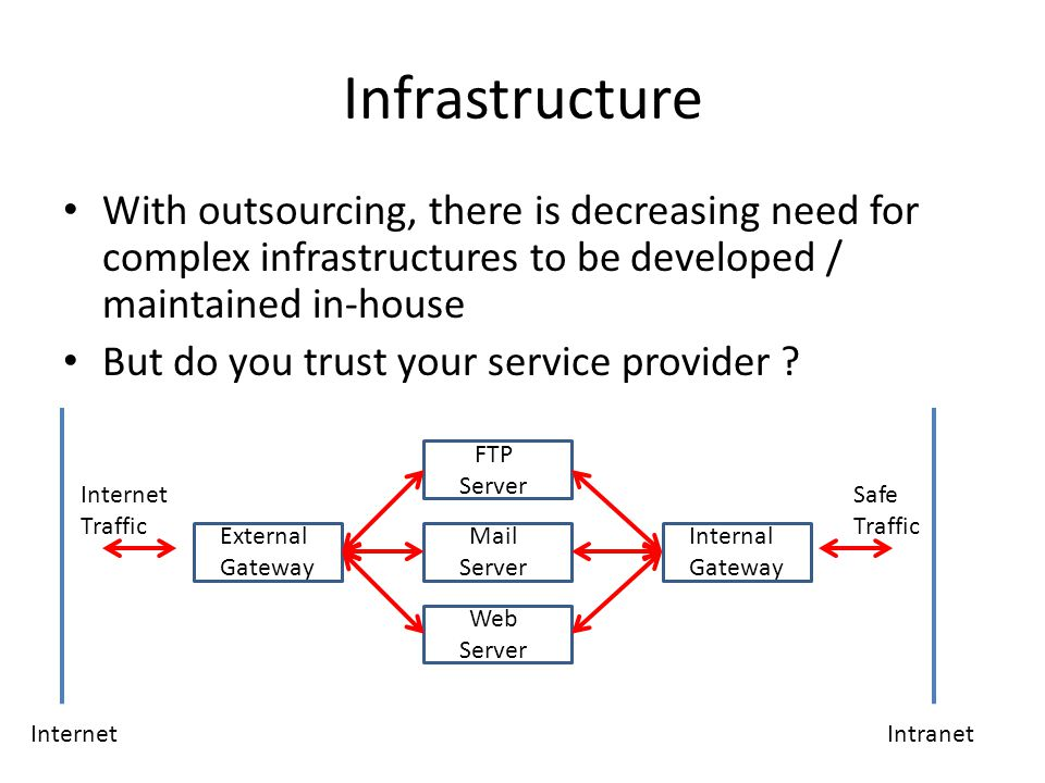 Infrastructure With outsourcing, there is decreasing need for complex infrastructures to be developed / maintained in-house.