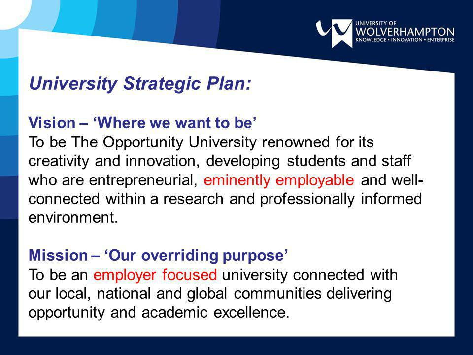 University Strategic Plan: