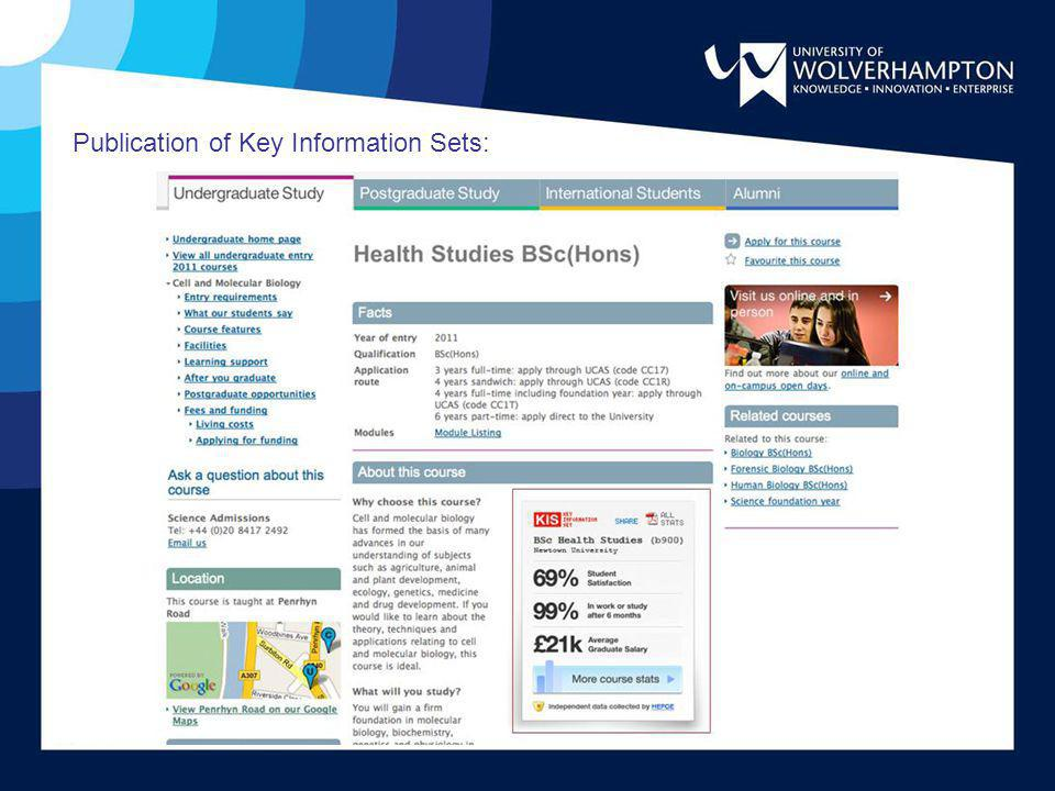 Publication of Key Information Sets: