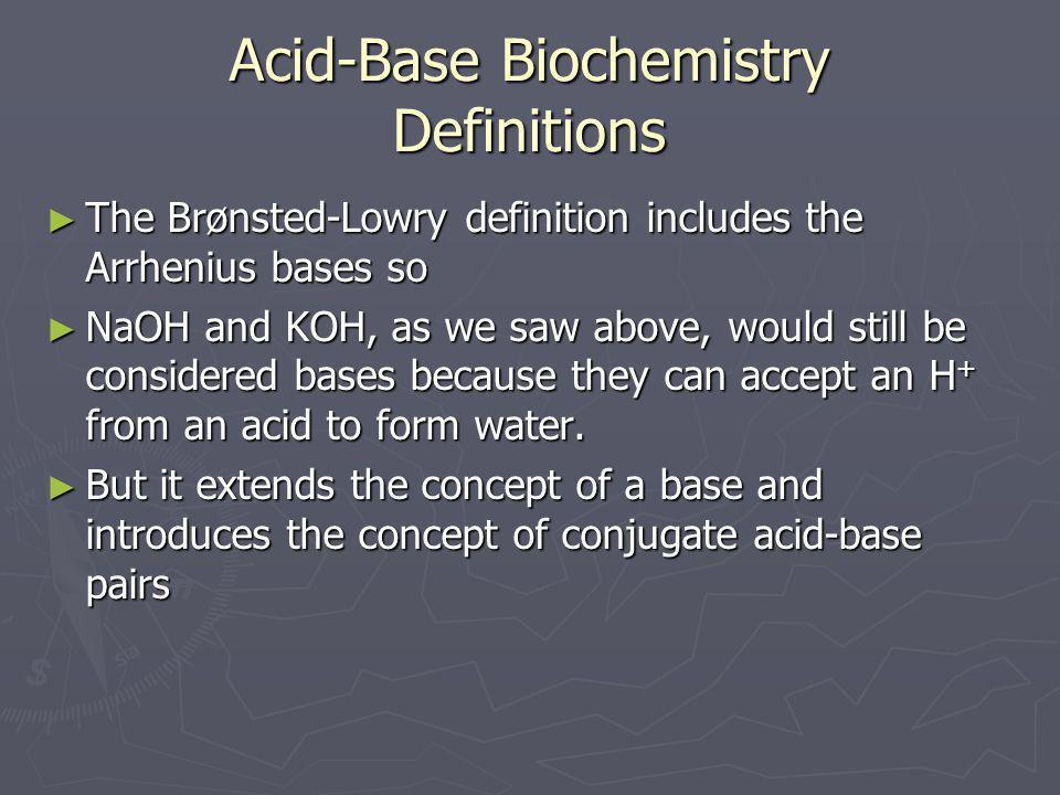 Acid-Base Biochemistry Definitions