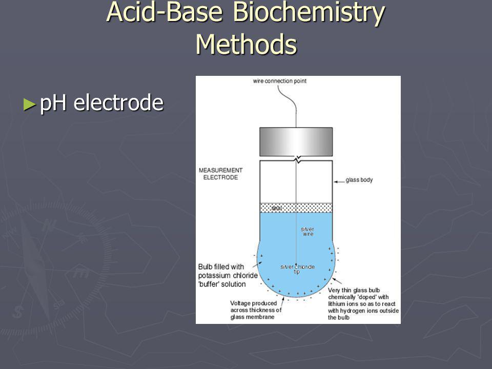 Acid-Base Biochemistry Methods