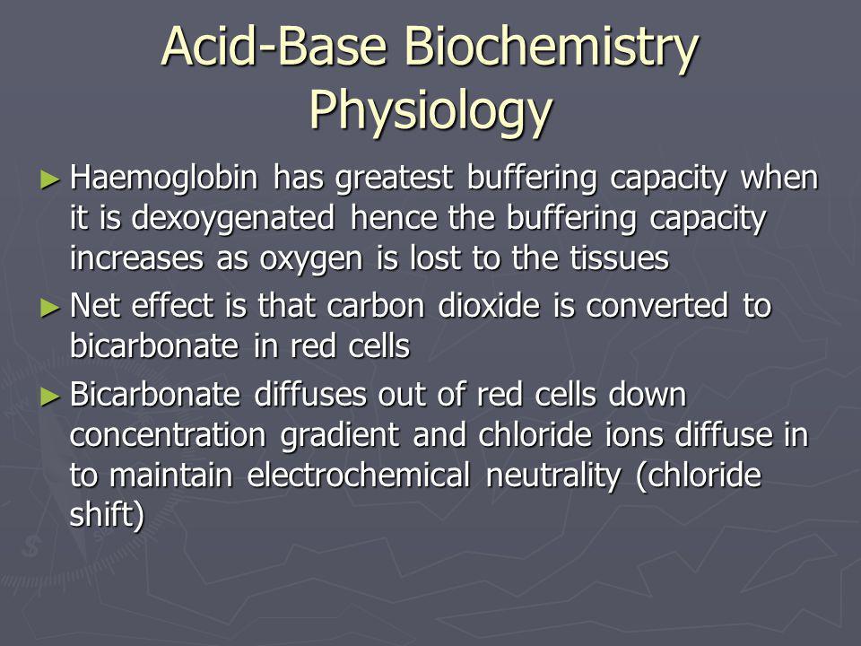 Acid-Base Biochemistry Physiology
